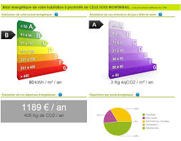 Source : Www.immobilierecologique.fr