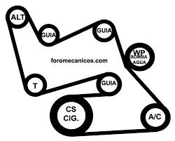2008 pontiac g6 3 5 serpentine belt diagram