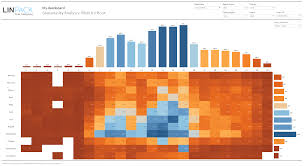 Linpack For Tableau Dataviz Gallery Seasonality Analysis