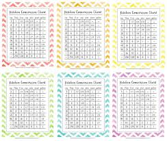 Printable Conversion Chart 28 Organized Cute Kitchen Conversion Chart