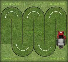Mowing Patterns Beauteous Zero Turn Mower Vs Lawn Tractor Best Zero Turn Lawnmower