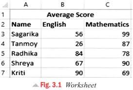 English Charts For Class 7 English Charts For Class 7