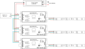 waterproof 4 channel dmx rgb w led controller waterproof dmx to rgbw led controller