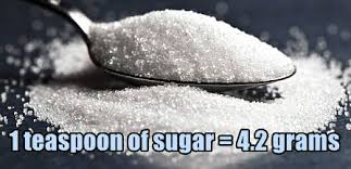 how many grams of sugar in a teaspoon