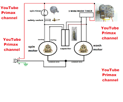 machines wiring diagram wires wiring diagram library \u2022 97 Eclipse Wiring-Diagram new wiring diagram for washing machine ipphil com rh ipphil com mitsubishi wiring diagrams for electrical machines drum switch wiring diagrams three phase