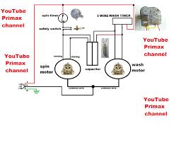 machines wiring diagram wires wiring diagram library \u2022 Mitsubishi Eclipse Stereo Wiring Diagram new wiring diagram for washing machine ipphil com rh ipphil com mitsubishi wiring diagrams for electrical machines drum switch wiring diagrams three phase