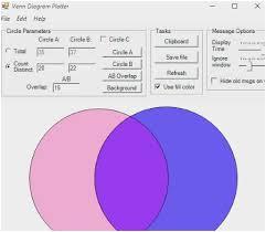 Venn Diagram Plotter 4 Set Venn Diagram Generator Astonishing Venn File Exchange Matlab