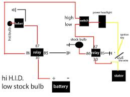motorcycle relay wiring diagram motorcycle image motorcycle hid wiring diagram motorcycle auto wiring diagram on motorcycle relay wiring diagram
