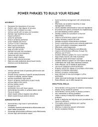 Resume Power Words For A Resume