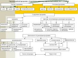 Критерии Эффективности Зож Реферат afhudeem критерии эффективности зож реферат