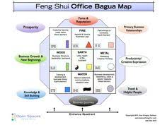feng shui tips office. Office Bagua Map. Feng Shui. Amber- Is This Similar To What Your Friend Shui Tips G