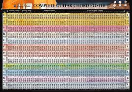 Complete Guitar Chord Chart Poster Complete Chords