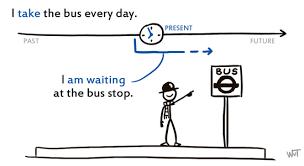 Resultado de imagen para present simple or continuous