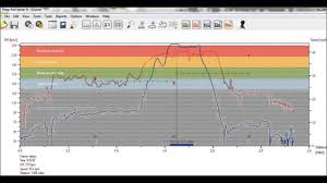 Polar Heart Rate Chart Thoroughbred Race Horse Reaches 44 Mph