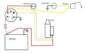 lawn mower starter wiring diagram lawn automotive wiring diagrams description push b10 lawn mower starter wiring diagram