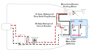 minn kota battery charger wiring diagram gooddy org how to install a 3 bank battery charger at 3 Bank 12 Volt Trolling Motor Battery Charger Diagram