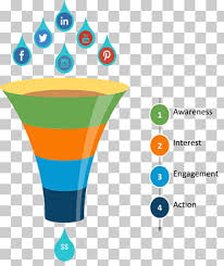 29 Funnel Chart Png Cliparts For Free Download Uihere