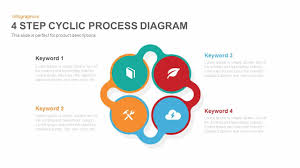4 Step Cyclic Process Diagram Powerpoint Template And Keynote