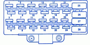1997 jeep grand cherokee laredo fuse box diagram 1994 splendid 4wd 97 jeep grand cherokee fuse box diagram at 97 Jeep Grand Cherokee Fuse Box