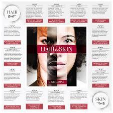 Infrogra Me Global Infographic Community