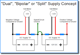 dual supply concept gif to reemphasize the junction of dc supply a s negative pole and dc supply b s positive pole becomes the common ground also called signal ground