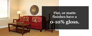 flat or matte paint