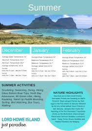 Lord howe island was listed as a world heritage site in 1982 due to its beauty and biodiversity. Seasonal Guides To Lord Howe Island Lord Howe Island