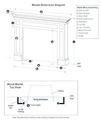 height of closet rod standard for and shelf height of closet rod