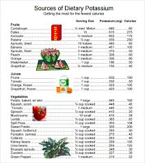 Potassium In Fruits Chart Sample Potassium Rich Foods Chart 8 Free Documents In Pdf