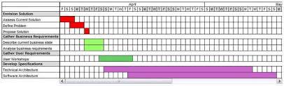 Gantt Chart Event Calendar Calendar Planner Asp Net