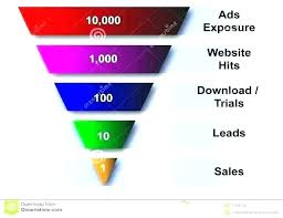Sales Funnel Template Free Diagram Templates Download Sales
