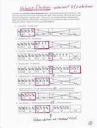 Worksheet Templates : Electron Configuration And The Periodic ...
