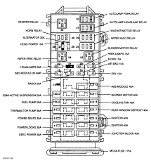 2003 ford taurus fuse box diagram ford fiesta fuse box diagram 2002 mercury sable wiring diagram copy 2005 ford taurus wiring 2005 ford taurus fuse box