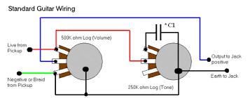guitar wiring guitar wiring diagrams guitar wiring mods guitar Electric Guitar Wiring guitar wiring guitar wiring electric guitar wiring diagram