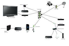 directv wireless genie diagram wiring diagram wireless genie mini u2013 wiring diagramcomfortable directv wireless genie mini diagram photos the best beauteous
