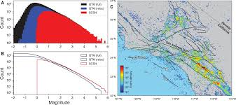 Earth also builds up and releases energy in this way. Searching For Hidden Earthquakes In Southern California Science
