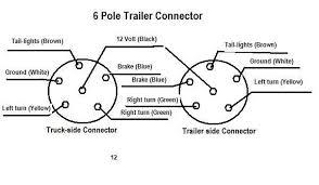 6 pin horse trailer wiring diagram diagram 6 pin bt plug wiring diagram seven wire trailer diagram wiring diagrams instructions
