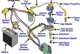 ford 4000 starter wiring ford image wiring diagram ford 3000 tractor ignition switch wiring diagram ford on ford 4000 starter wiring