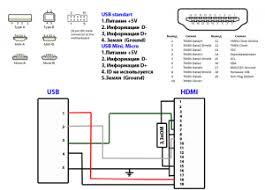 mhl wiring diagram wiring diagram fascinating mhl wiring diagram wiring diagram autovehicle mhl to hdmi cable wiring diagram mhl wiring diagram