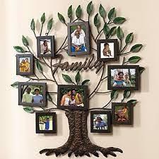 Quiero Hacer Un Arbol Genealogico Como Hacer Arbol