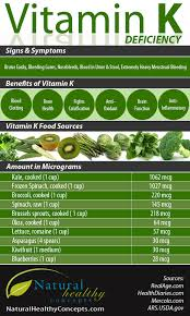do you know all the benefits of vitamin k nutrition health calcium weight loss greennutrilabs