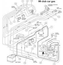 wiring 48v club car parts accessories new ds diagram gansoukin me club car ds service manual pdf at Club Cart Parts Diagram