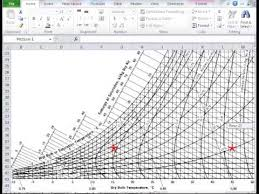 Ashrae Psychrometric Chart Pdf Si An Example Using The Psychrometric Chart