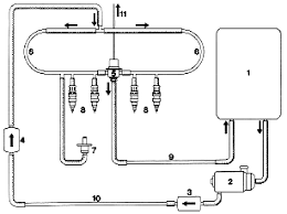 fuel injection car wiring diagram robert bosch l jetronic electronic fuel injection efi system schematic