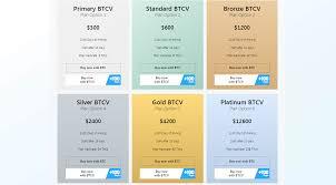 Mining city, ile artık daha karlısınız. How To Mine Bitcoin Vault Mining City Why Do I Choose Mining By Making Money Online Medium