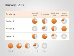 Harvey Balls Chart Template Free Harvey Balls Template For Powerpoint