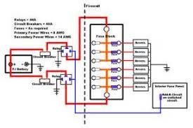 similiar boat electrical diagram keywords boat relays fuse box wiring diagram firewall block interior panel