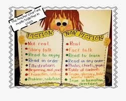 Fiction Vs Nonfiction Anchor Chart First Grade Wow Fiction Vs Nonfiction Anchor Chart 2nd