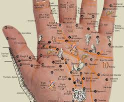 Healing Your Body Through Your Hands Acupressure Points