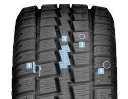 Cooper Tire Psi Chart Discoverer M S Cooper Tire